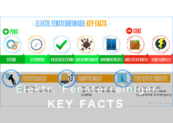 Key Facts elektrische Fensterreiniger